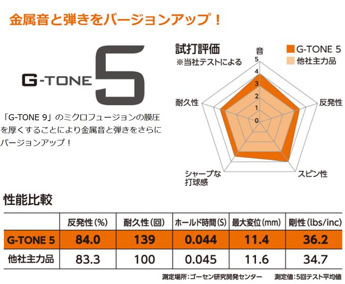 G-TONE 5