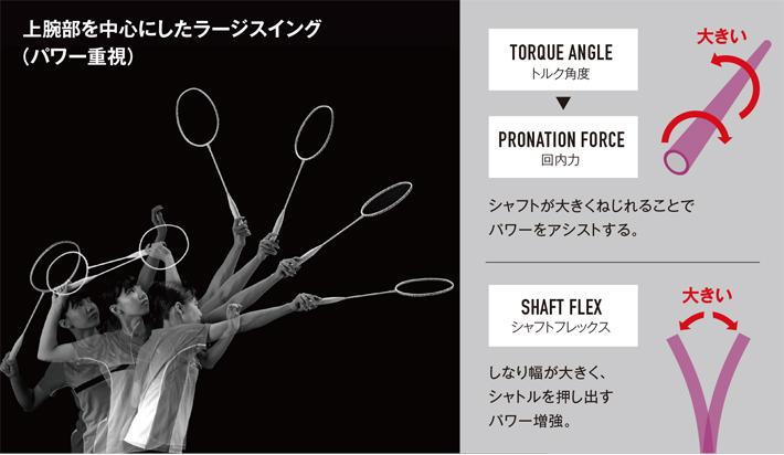 前腕部を中心にしたラージスイング(パワー重視)
