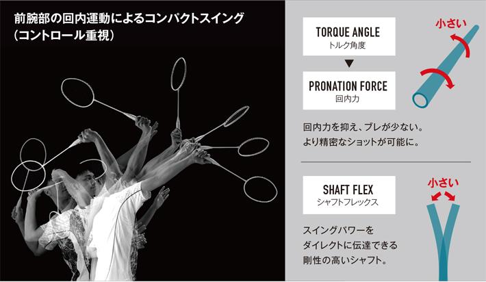 前腕部の回内運動によるコンパクトスイング(コントロール重視)