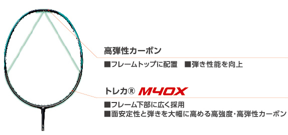 YONEX バドミントンラケット nf600