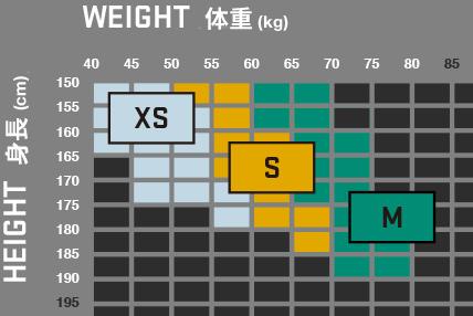 ウェアサイズ表(DNAMICメンズタイツ)